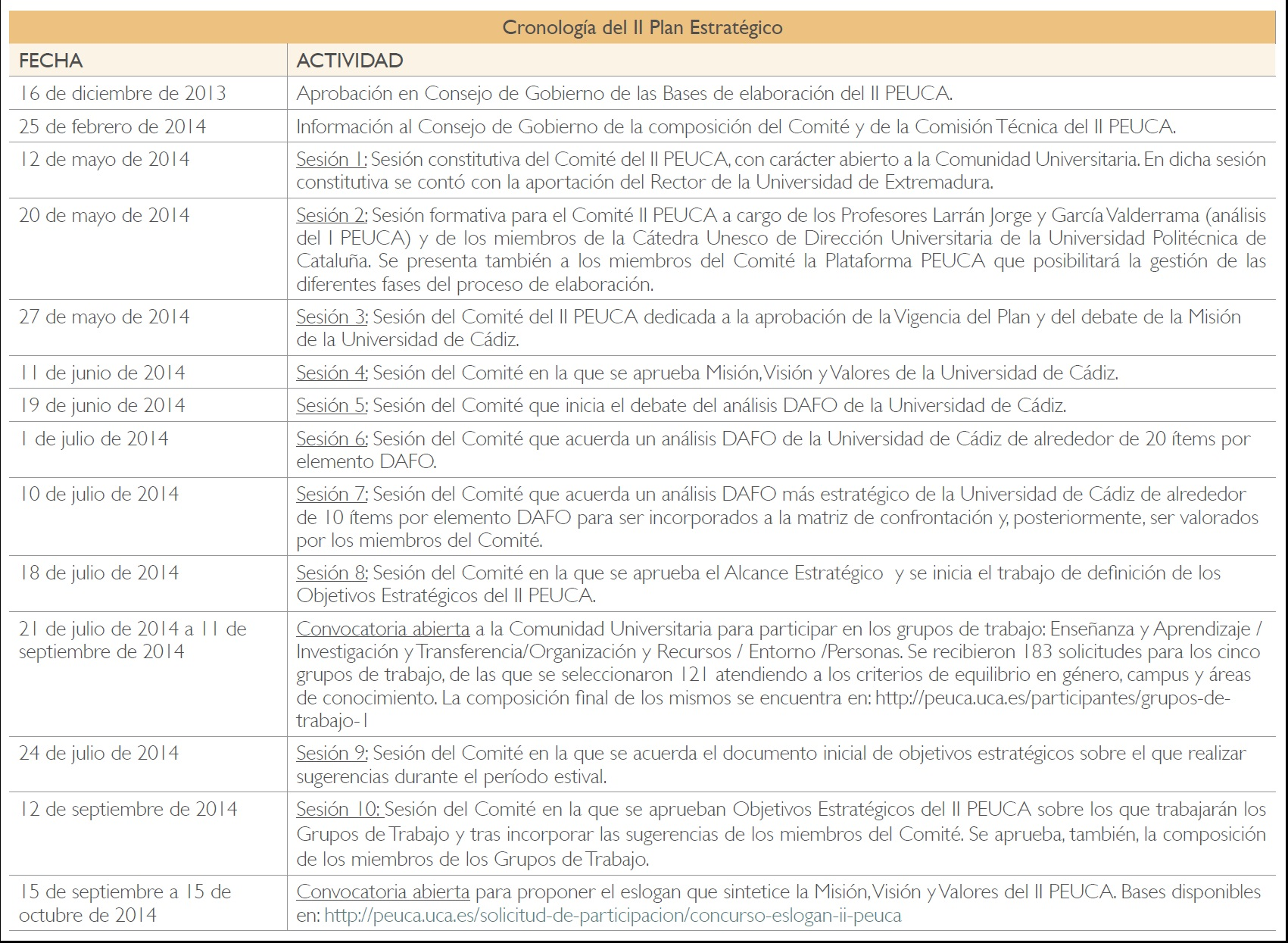 cronologia-1