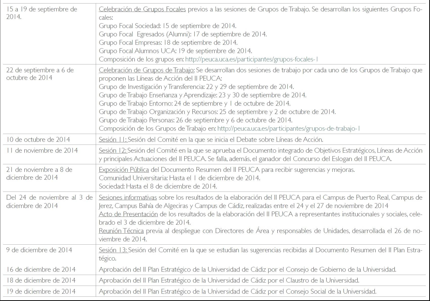 cronologia-2